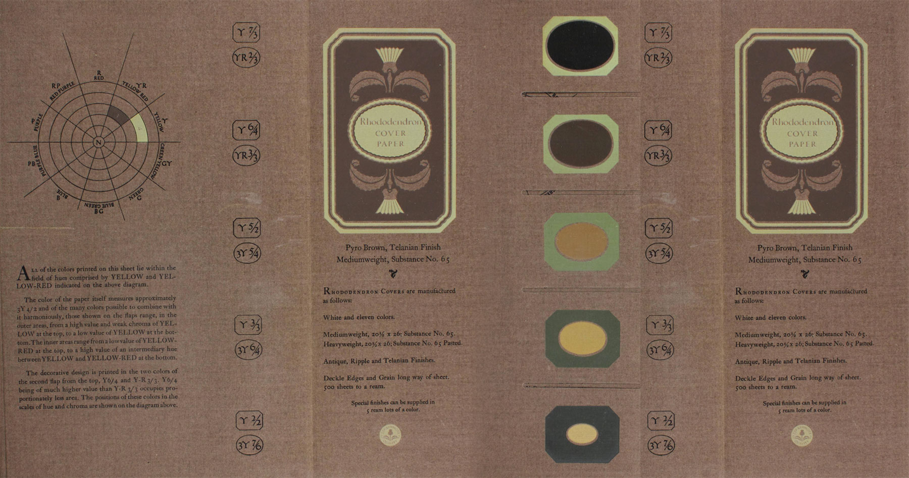 A Grammar of Color – 1921