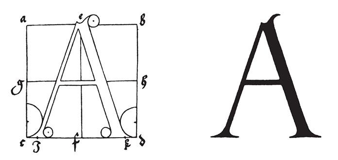 Albrecht d rer construction des lettres index grafik - Dessin lettre a ...