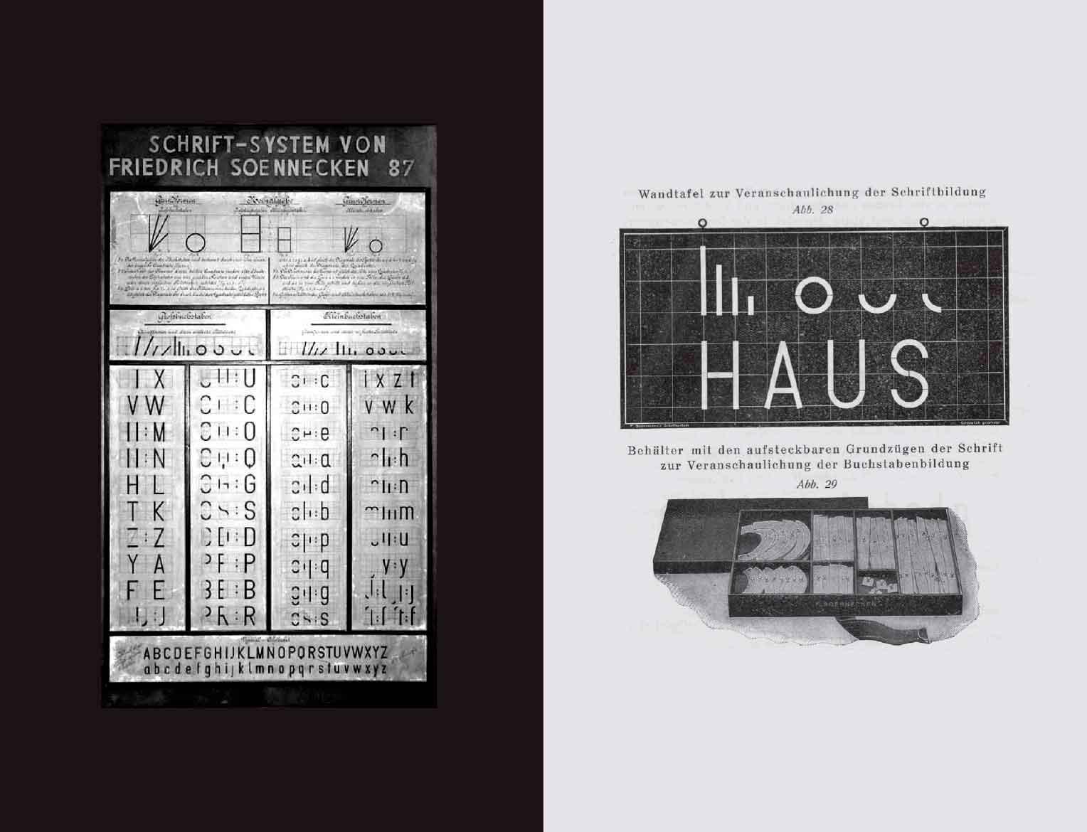 Friedrich-Soennecken-Tableau-1913-Systeme-d-ecriture-modulaire-1887