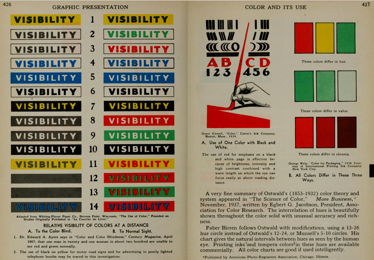 Graphic presentation – Willard Cope Brinton – 1939