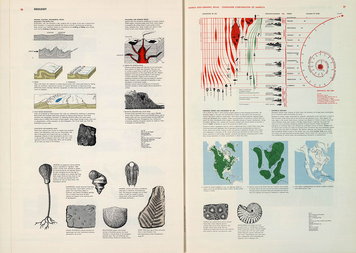 Herbert-Bayer-world-geographic-atlas-book-1953-02