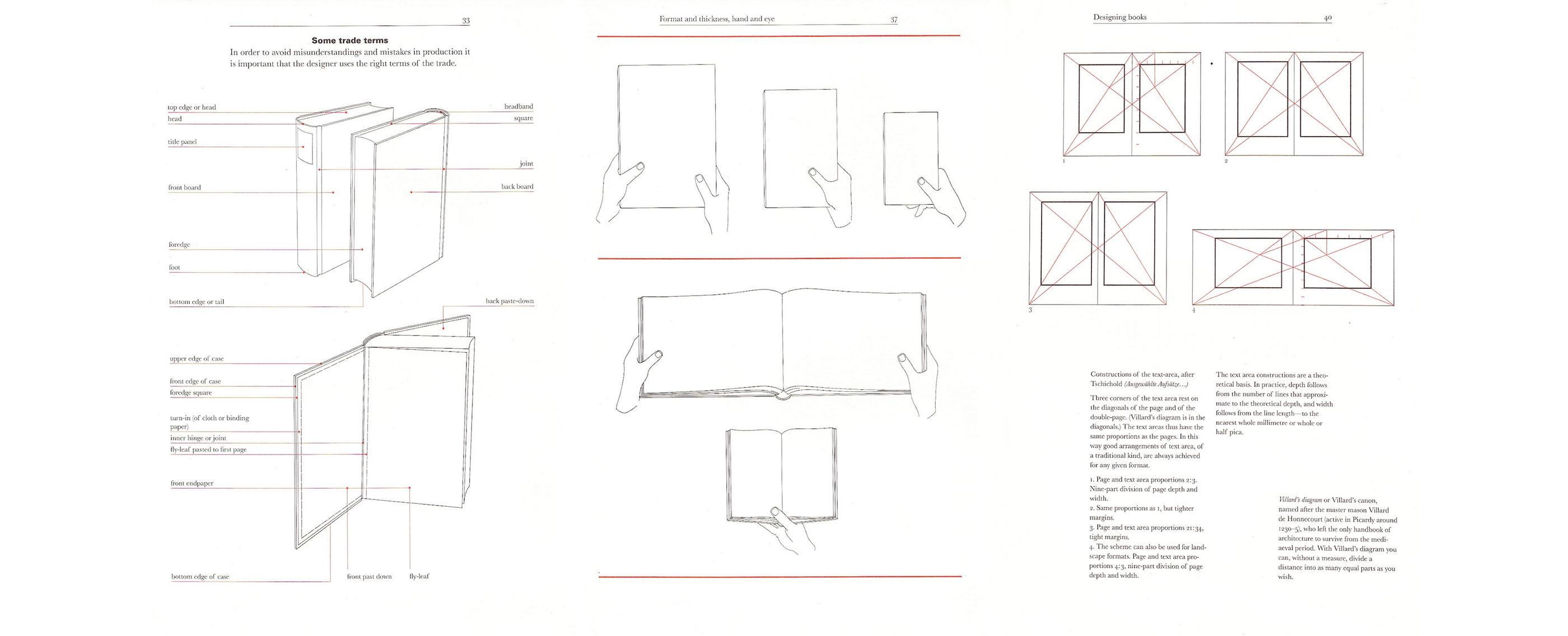 Jost-Hochuli-CH-designing-books