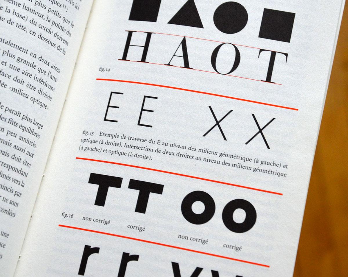 Detail in Typography – Jost Hochuli