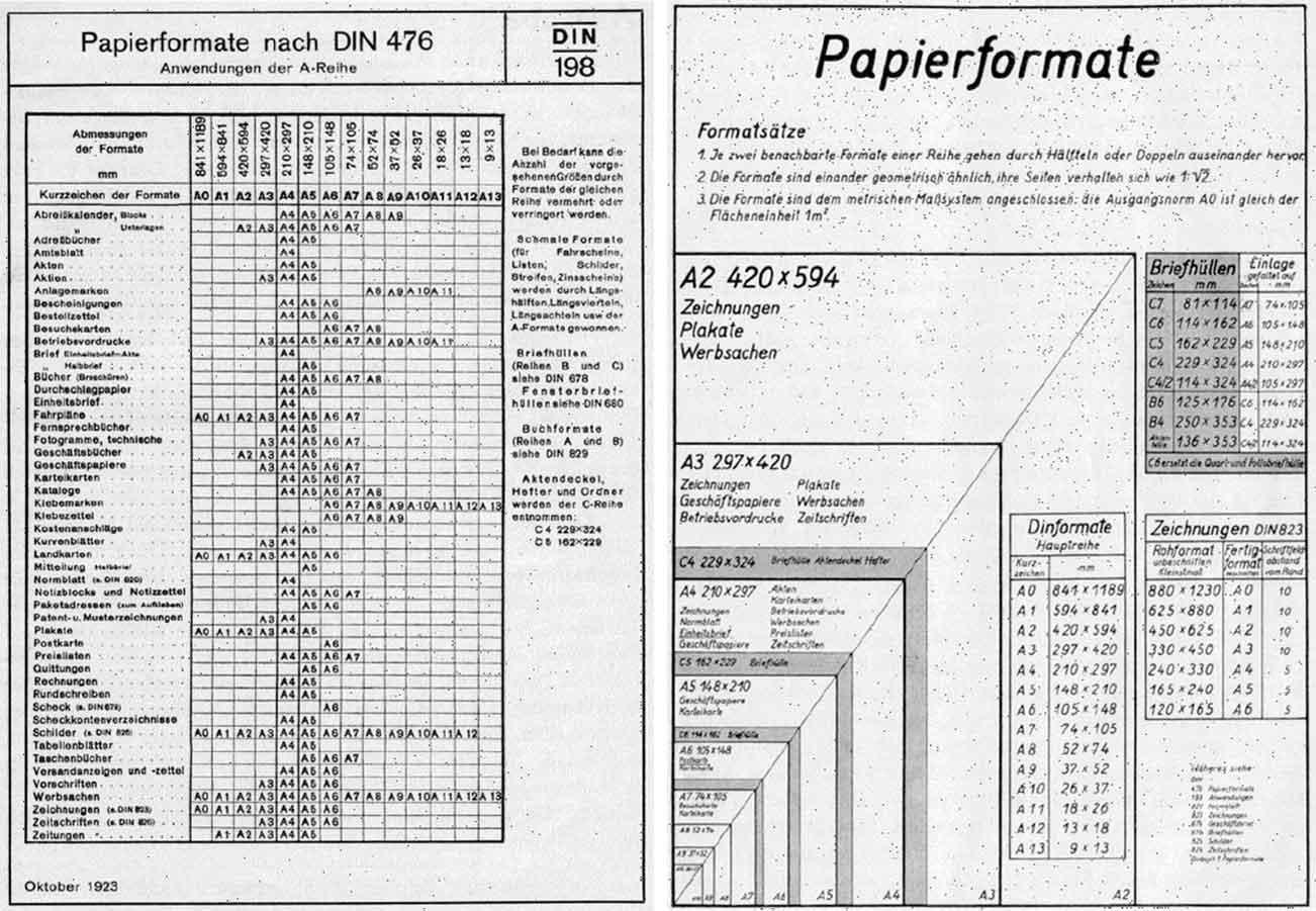 Papierformate-Din