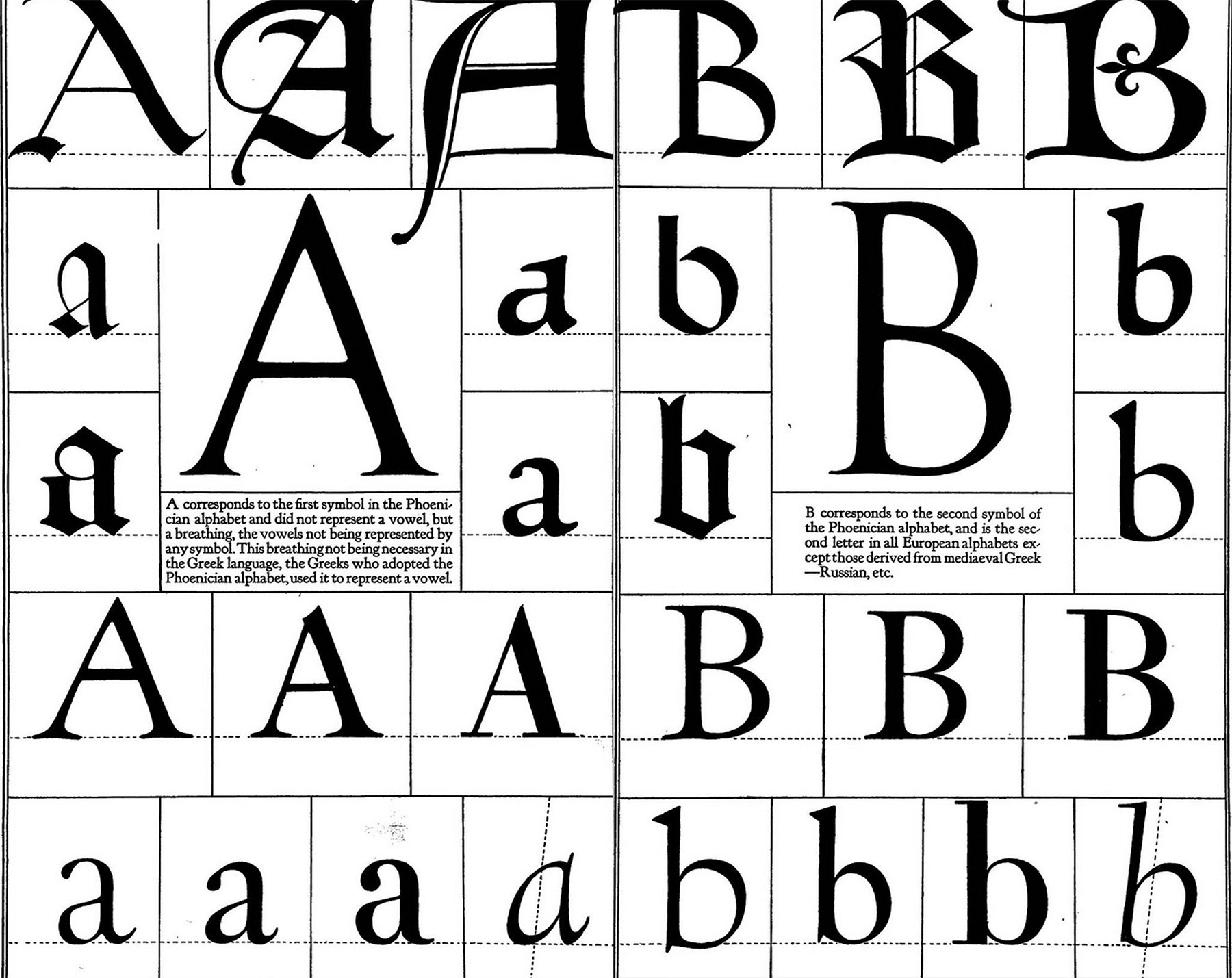 The alphabet – Frederic W. Goudy