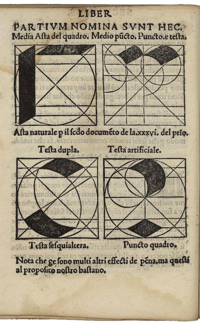 Theorica et pratica perspicasissimi Sigismundi de Fantis-01