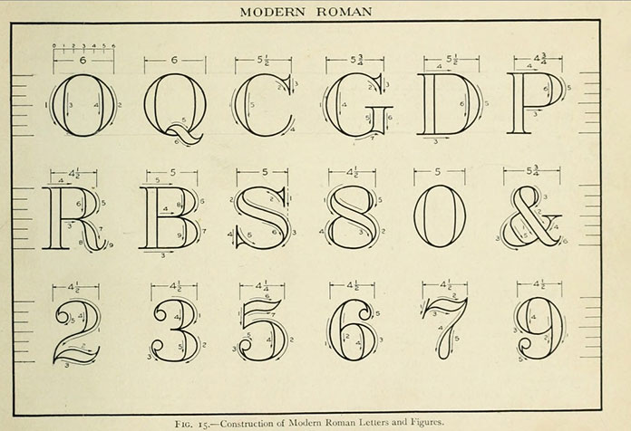 ThomasEwingFrench-EssentialsOfLettering-1912-05