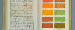 Traité des couleurs – A. Boogert, 1692