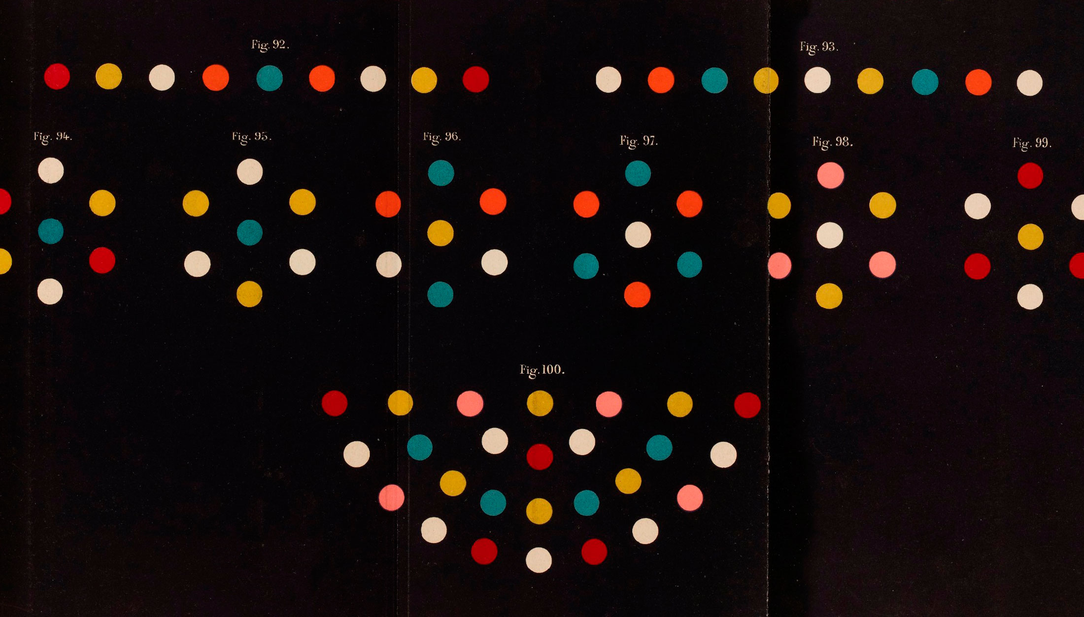 Loi du contraste simultané des couleurs – 1839
