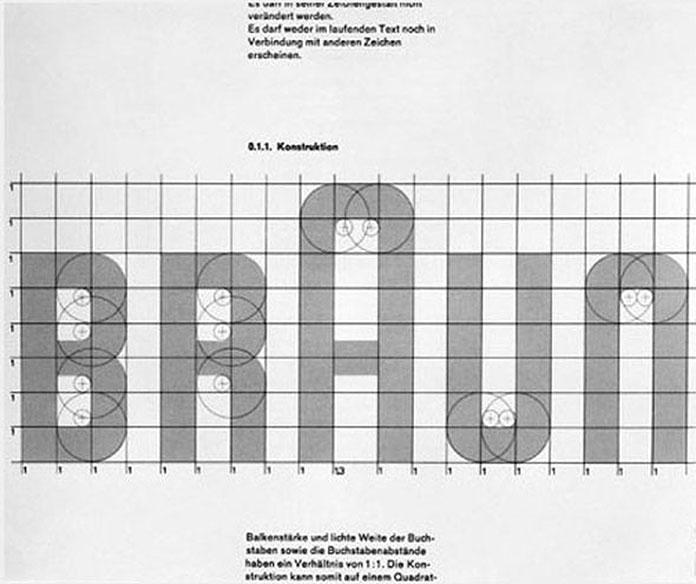 otl-aicher-Braun-logotype