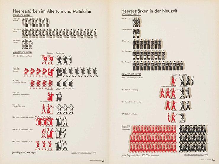 otto-neurath-Atlas-Gesellschaft-und-Wirtschaft-05
