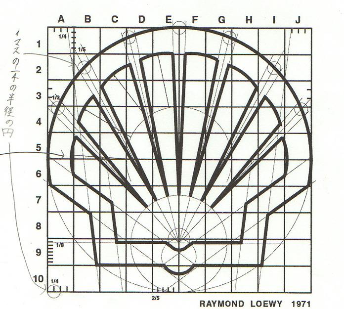 raymond-loewy-schell-schema-1971